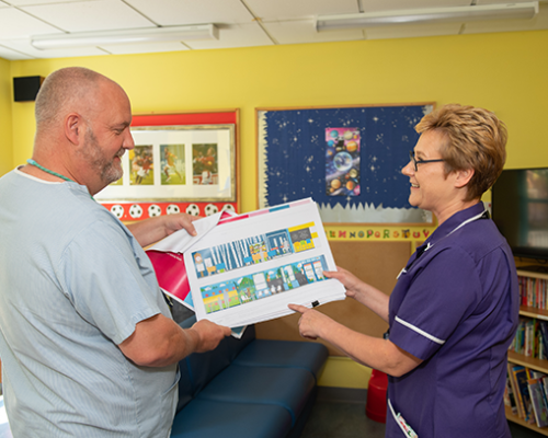 Children's Outpatients Plans